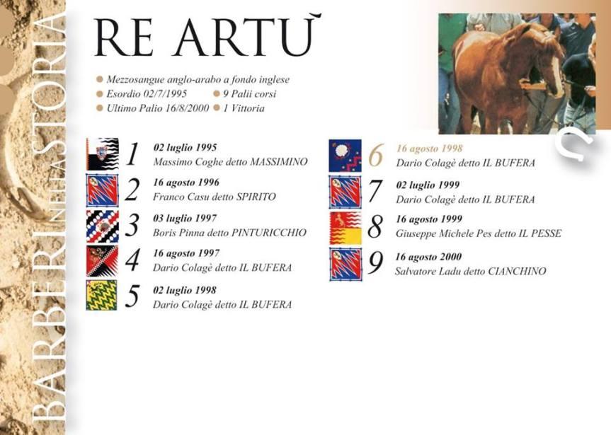 Palio di Siena: Carriera del cavallo Re Artù nelPalio