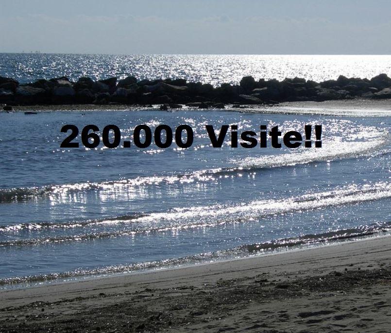 Nuovo Record del Blog: Superata Quota 260.000Visite!!