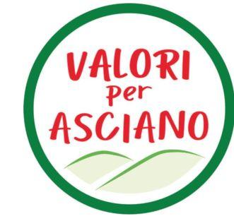 Provincia di Siena, Progetto di revamping dell'impianto di compostaggio Le Cortine: La posizione della lista civica Valori perAsciano