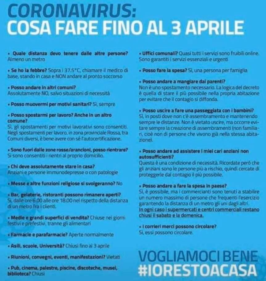 Italia zona rossa: Ecco le risposte alle domande piùcomuni