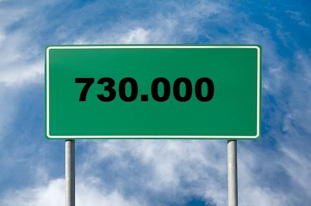 Massi lo Sà: Nuovo Record del Blog, raggiunta quota 730.000visite!!
