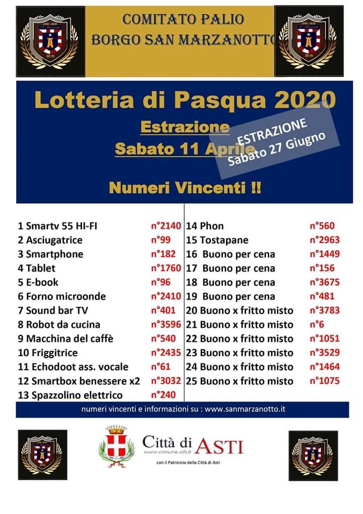 Palio di Asti, Comitato Palio Borgo San Marzanotto: Estratti i numeri della lotteria diPasqua