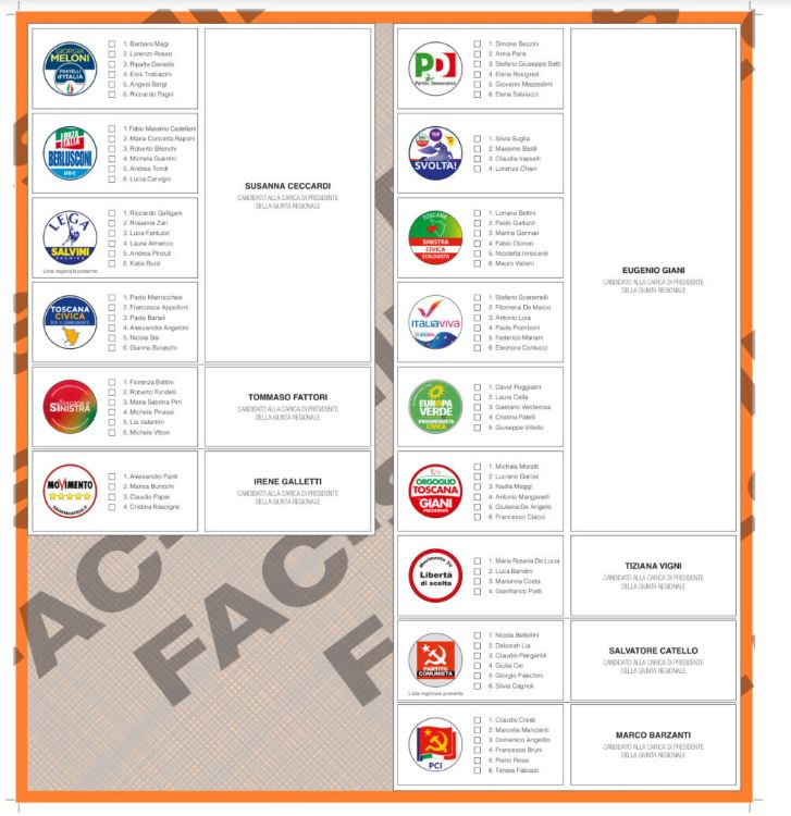 Siena: Tutti i candidati presenti nella scheda Sette in corsa per la presidenza, 83 alconsiglio