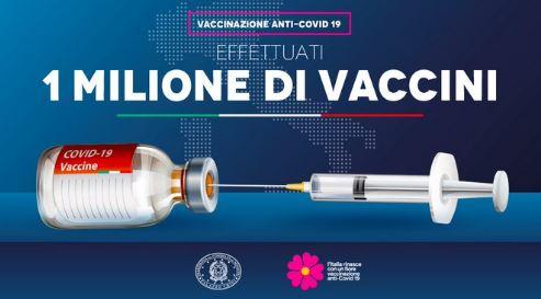 Italia: Oggi 15/01 1 milione di vaccinazioni antiCovid-19