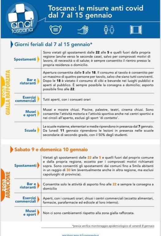 Siena: le regole anti covid in vigore da domani 07/01 fino al15/01