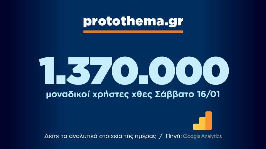 Massi Lo Sa: Nuovo record del blog, raggiunta quota 1.370.000visite