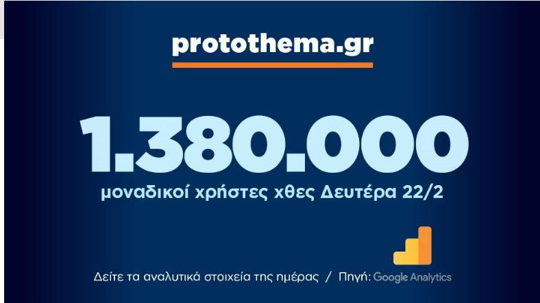 Massi Lo Sa: Nuovo record del blog, raggiunta quota 1.380.000visite
