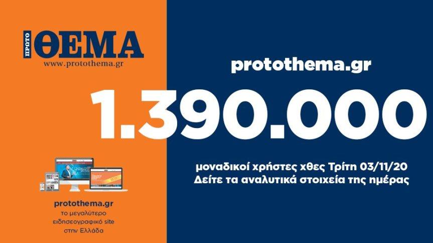 Massi Lo Sa: Nuovo record del blog, raggiunta quota 1.390.000visite