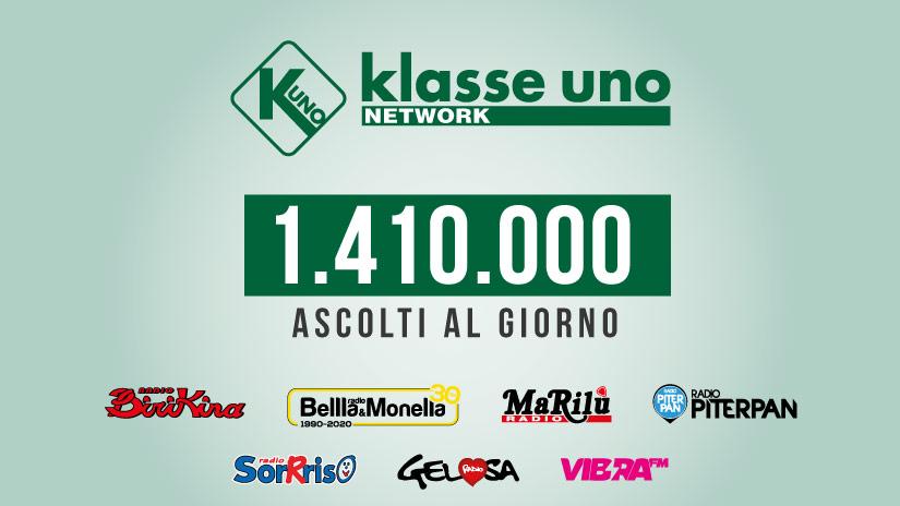 Massi Lo Sa: Nuovo record del blog, raggiunta quota 1.410.000visite