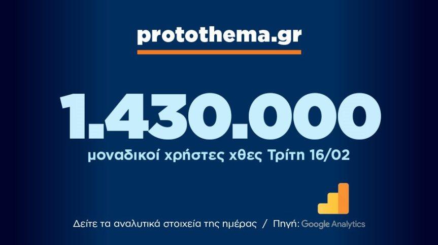 Massi Lo Sa: Nuovo record del blog, raggiunta quota 1.430.000visite