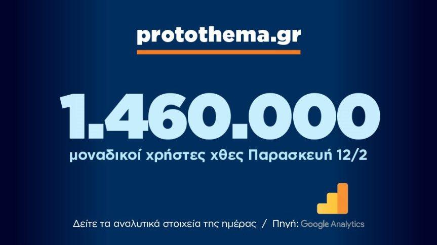 Massi Lo Sà: Nuovo record del blog, raggiunta quota 1.460.000visite