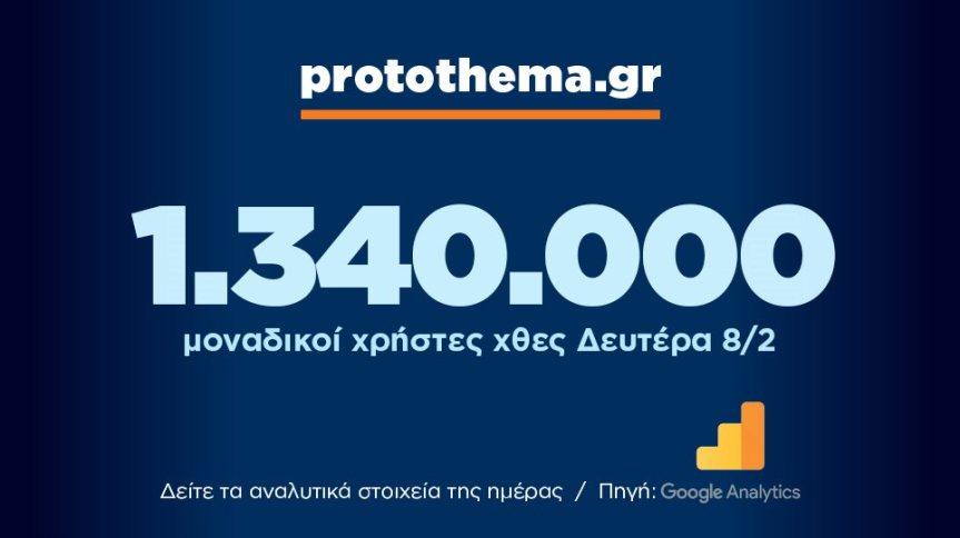 Massi Lo Sa: Nuovo record del blog, raggiunta quota1.340.000