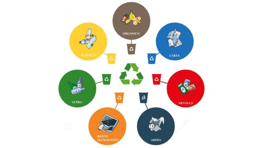 Siena: Confagricoltura, trasformare uno spreco in risorsa grazie al binomio economia circolare erifiuti