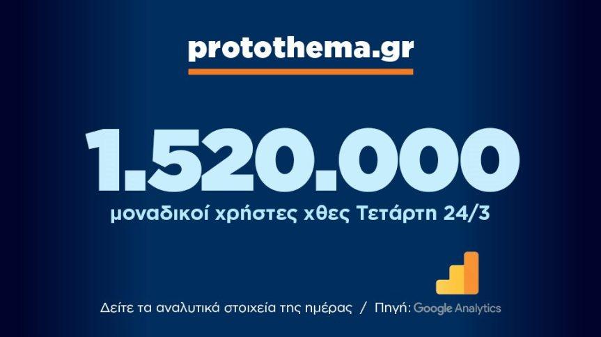 Massi Lo Sà, Nuovo Record del Blog: Raggiunta quota 1.520.000visite