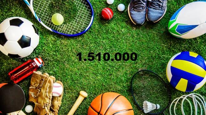 Massi Lo Sà, Nuovo Record del Blog: Raggiunta quota 1.510.000visite