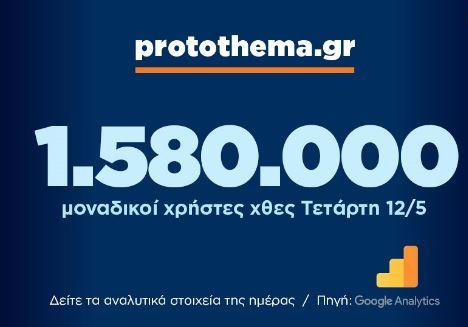 Massi Lo Sà, Nuovo Record del Blog: Raggiunta quota 1.580.000visite