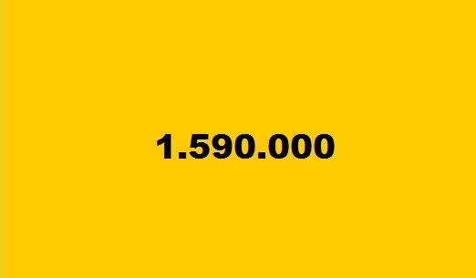 Massi Lo Sà, Nuovo Record del Blog: Raggiunta quota 1.590.000visite