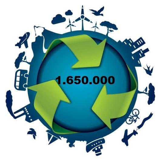 Massi Lo Sà, Nuovo Record del Blog: Raggiunta quota 1.650.000visite