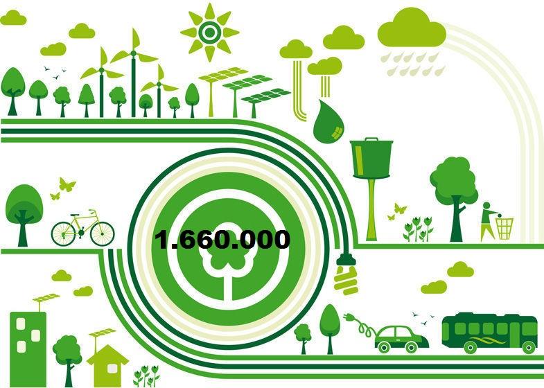 Massi Lo Sà, Nuovo Record del Blog: Raggiunta quota 1.660.000visite