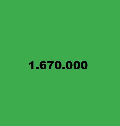 Massi Lo Sà, Nuovo Record del Blog: Raggiunta quota 1.670.000visite