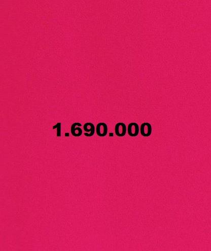 Massi Lo Sà, Nuovo Record del Blog: Raggiunta quota 1.690.000visite