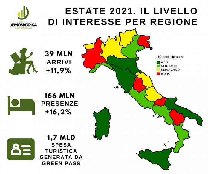 Toscana: La Regione sul podio delle scelte turistiche italiane per la prossimaestate