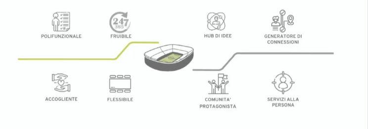 """Siena, Acn Siena, Belli: """"Per riportare il Siena nelle platee che merita serve uno stadioadeguato"""""""