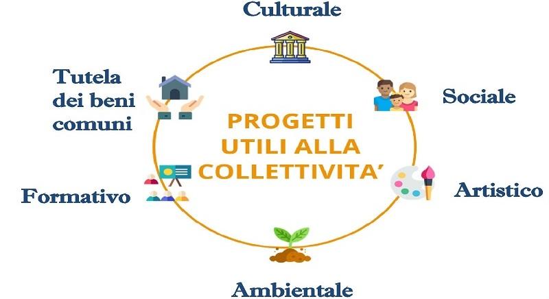 provincia di Siena, Rapolano Terme: Al via i PUC, Progetti Utili alla Collettività, rivolti a titolari di reddito dicittadinanza